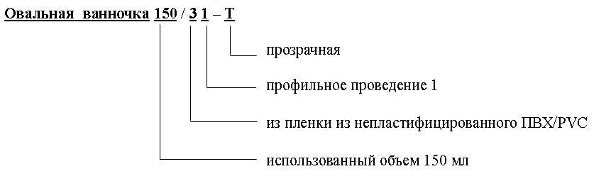 obal-znaceni-r